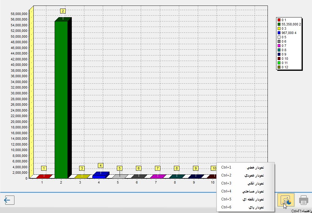 تصویر گزارش نموداری در نرم افزار هلو